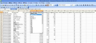 キーワードプランナーcsvデータ6