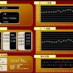 天鳳3段(一般卓と上級卓の違いについて)