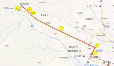 足柄神社までの地図