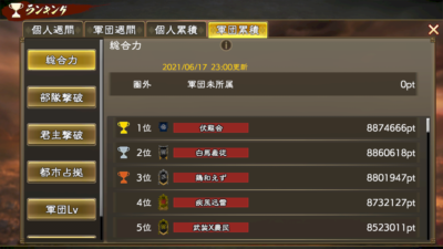 新3サーバー軍団