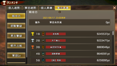 新5サーバー軍団