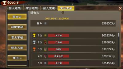 新6サーバー軍団
